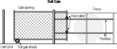 Chain Link Fence Gate China Mainland Ceramic Fiber Rope